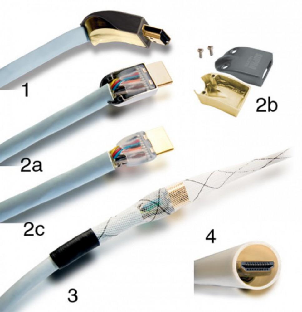 Supra Hdmi-Hdmi Met 12m med Ethernet